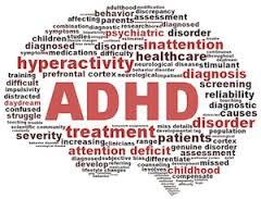 ADHDWORDBRAIN